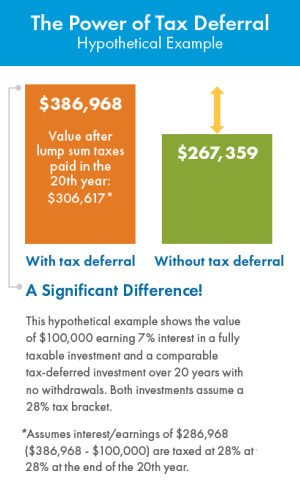 Are you tax savvy?